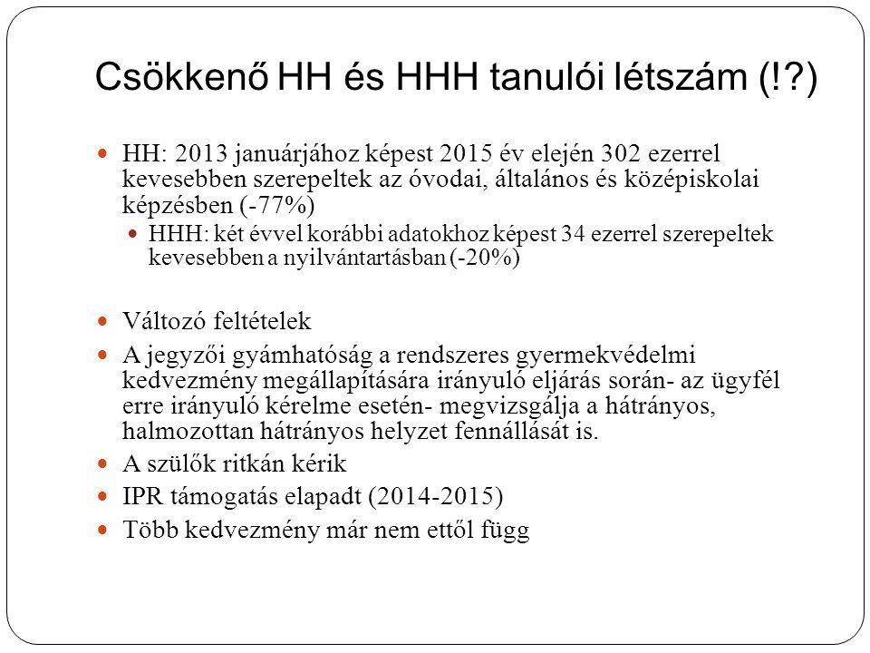 Csökkenő HH és HHH tanulói létszám (! ) HH: 2013 januárjához képest 2015 év elején 302 ezerrel kevesebben szerepeltek az óvodai, általános és középiskolai képzésben (-77%) HHH: két évvel korábbi adatokhoz képest 34 ezerrel szerepeltek kevesebben a nyilvántartásban (-20%) Változó feltételek A jegyzői gyámhatóság a rendszeres gyermekvédelmi kedvezmény megállapítására irányuló eljárás során- az ügyfél erre irányuló kérelme esetén- megvizsgálja a hátrányos, halmozottan hátrányos helyzet fennállását is.