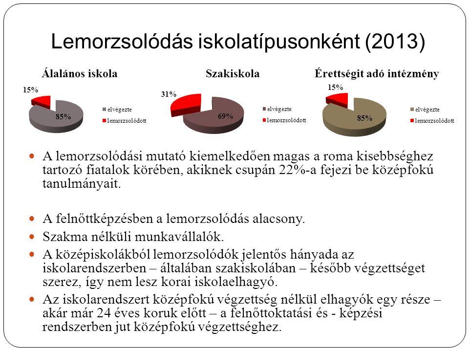 Az esélyteremtés nemzeti stratégiái 47/2007.(V.