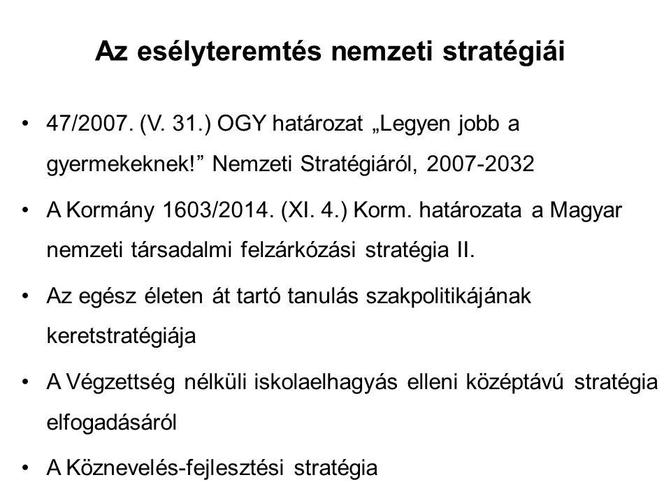 Az esélyteremtés nemzeti stratégiái 47/2007. (V.