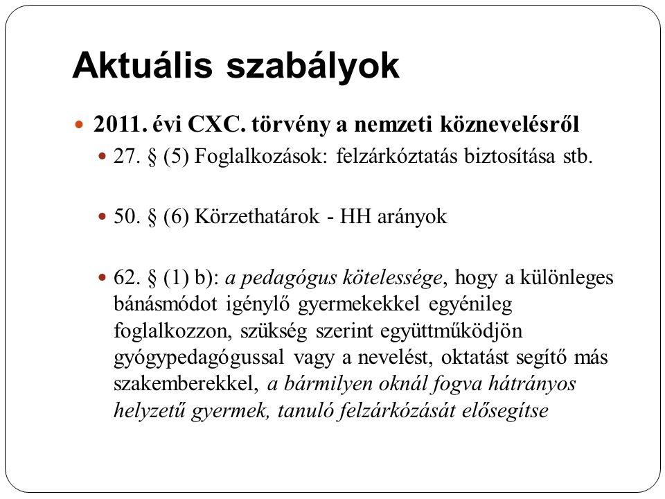 Aktuális szabályok 2011. évi CXC. törvény a nemzeti köznevelésről 27.