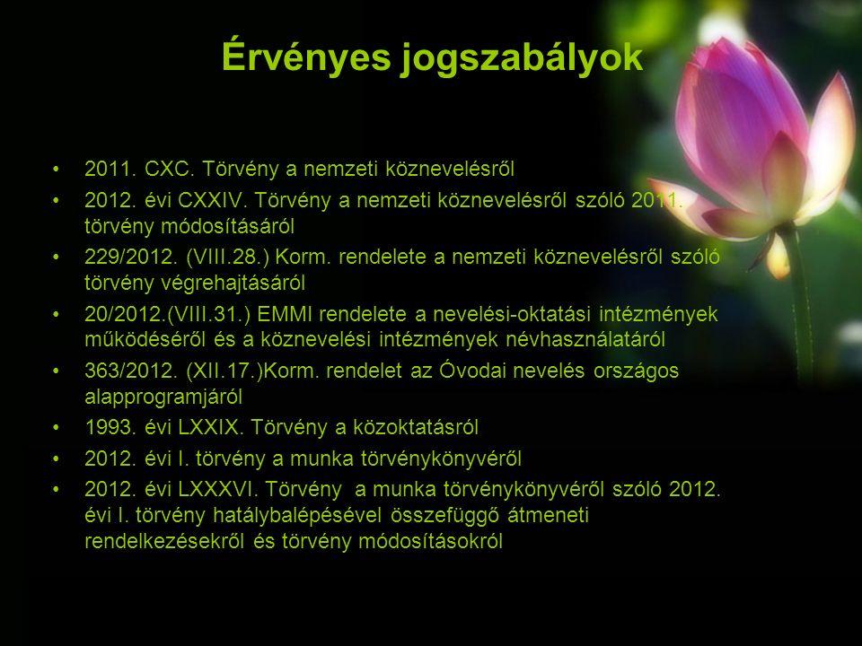 Érvényes jogszabályok 2011. CXC. Törvény a nemzeti köznevelésről 2012.