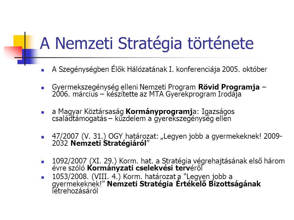 A Nemzeti Stratégia története A Szegénységben Élők Hálózatának I.