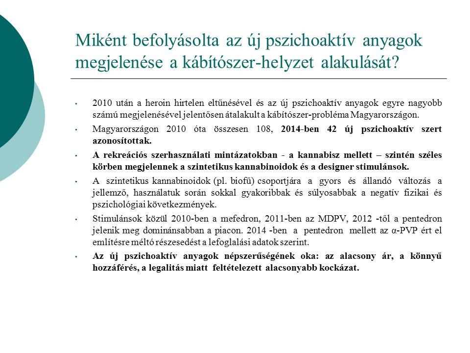 Miként befolyásolta az új pszichoaktív anyagok megjelenése a kábítószer-helyzet alakulását.