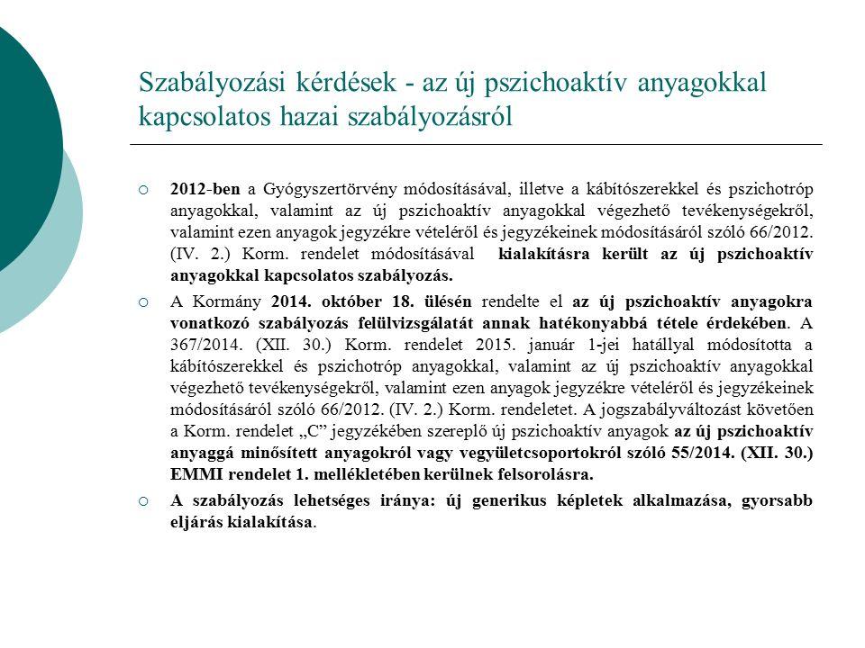 Szabályozási kérdések - az új pszichoaktív anyagokkal kapcsolatos hazai szabályozásról  2012-ben a Gyógyszertörvény módosításával, illetve a kábítószerekkel és pszichotróp anyagokkal, valamint az új pszichoaktív anyagokkal végezhető tevékenységekről, valamint ezen anyagok jegyzékre vételéről és jegyzékeinek módosításáról szóló 66/2012.