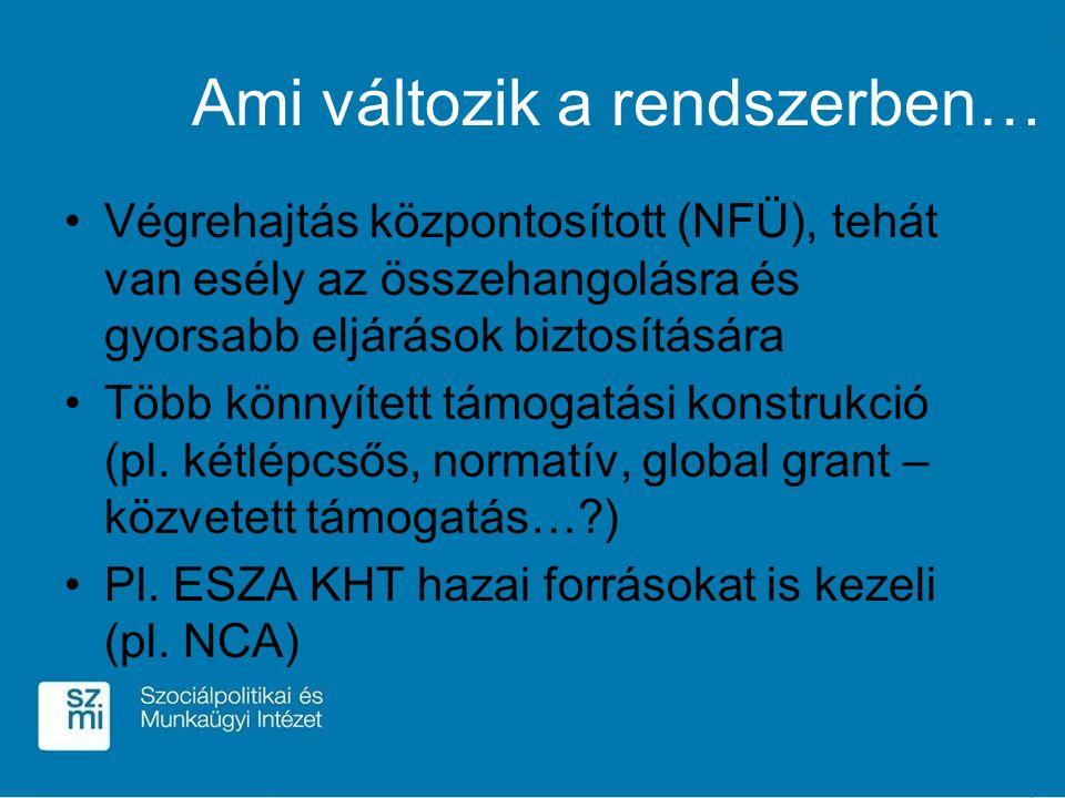 Ami változik a rendszerben… Végrehajtás központosított (NFÜ), tehát van esély az összehangolásra és gyorsabb eljárások biztosítására Több könnyített támogatási konstrukció (pl.