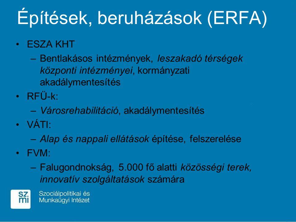 Építések, beruházások (ERFA) ESZA KHT –Bentlakásos intézmények, leszakadó térségek központi intézményei, kormányzati akadálymentesítés RFÜ-k: –Városrehabilitáció, akadálymentesítés VÁTI: –Alap és nappali ellátások építése, felszerelése FVM: –Falugondnokság, 5.000 fő alatti közösségi terek, innovatív szolgáltatások számára