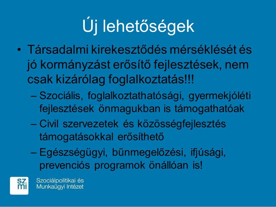 6.1.2 Egészségre nevelő és szemléletformáló életmód programok Egészségfejlesztési kiadványok, anyagok Közösségi életmód-programok támogatása Mintaprogramok kidolgozása, megvalósítása egészségmegőrzés, fejlesztés terén, ezen belül káros szenvedélyek Bölcsődei, óvodai, iskolai teljes körű egészségprogramok Egészségfejlesztési és prevenciós színtér- programok, stb.