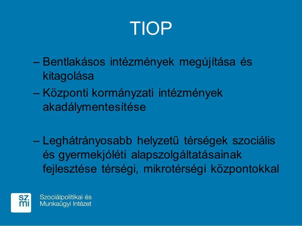 TIOP –Bentlakásos intézmények megújítása és kitagolása –Központi kormányzati intézmények akadálymentesítése –Leghátrányosabb helyzetű térségek szociális és gyermekjóléti alapszolgáltatásainak fejlesztése térségi, mikrotérségi központokkal
