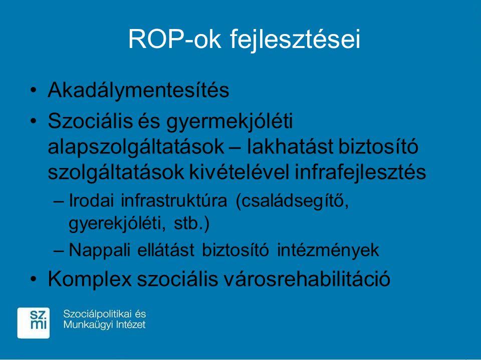 ROP-ok fejlesztései Akadálymentesítés Szociális és gyermekjóléti alapszolgáltatások – lakhatást biztosító szolgáltatások kivételével infrafejlesztés –Irodai infrastruktúra (családsegítő, gyerekjóléti, stb.) –Nappali ellátást biztosító intézmények Komplex szociális városrehabilitáció