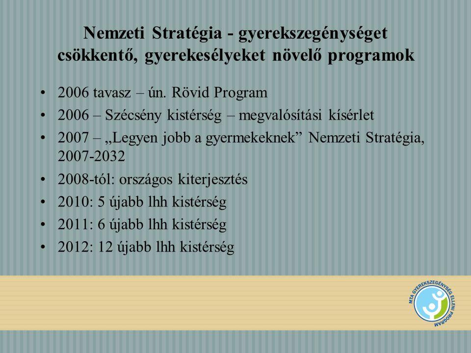 Nemzeti Stratégia - gyerekszegénységet csökkentő, gyerekesélyeket növelő programok 2006 tavasz – ún. Rövid Program 2006 – Szécsény kistérség – megvaló