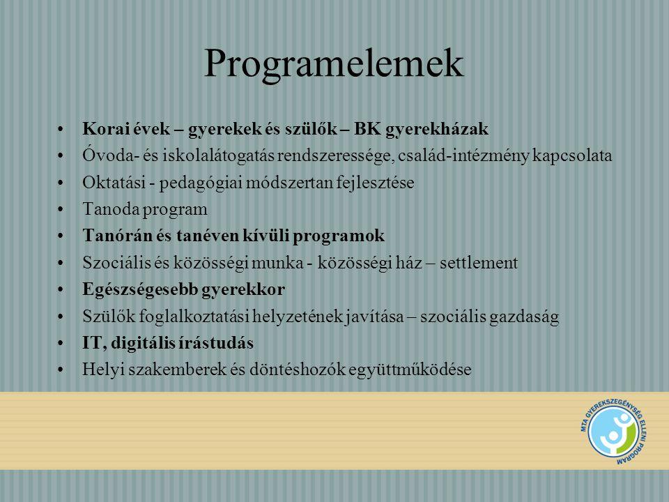 Programelemek Korai évek – gyerekek és szülők – BK gyerekházak Óvoda- és iskolalátogatás rendszeressége, család-intézmény kapcsolata Oktatási - pedagó