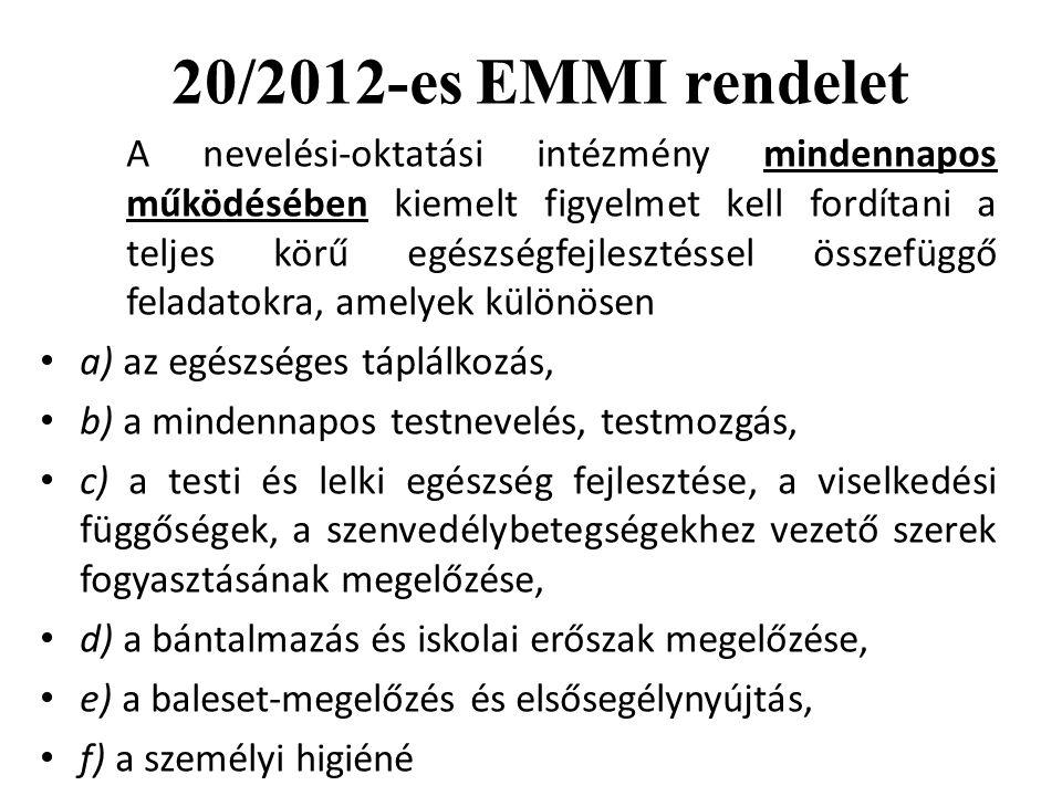 20/2012-es EMMI rendelet A nevelési-oktatási intézmény mindennapos működésében kiemelt figyelmet kell fordítani a teljes körű egészségfejlesztéssel összefüggő feladatokra, amelyek különösen a) az egészséges táplálkozás, b) a mindennapos testnevelés, testmozgás, c) a testi és lelki egészség fejlesztése, a viselkedési függőségek, a szenvedélybetegségekhez vezető szerek fogyasztásának megelőzése, d) a bántalmazás és iskolai erőszak megelőzése, e) a baleset-megelőzés és elsősegélynyújtás, f) a személyi higiéné