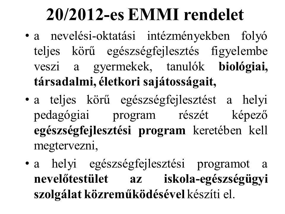 20/2012-es EMMI rendelet a nevelési-oktatási intézményekben folyó teljes körű egészségfejlesztés figyelembe veszi a gyermekek, tanulók biológiai, társadalmi, életkori sajátosságait, a teljes körű egészségfejlesztést a helyi pedagógiai program részét képező egészségfejlesztési program keretében kell megtervezni, a helyi egészségfejlesztési programot a nevelőtestület az iskola-egészségügyi szolgálat közreműködésével készíti el.