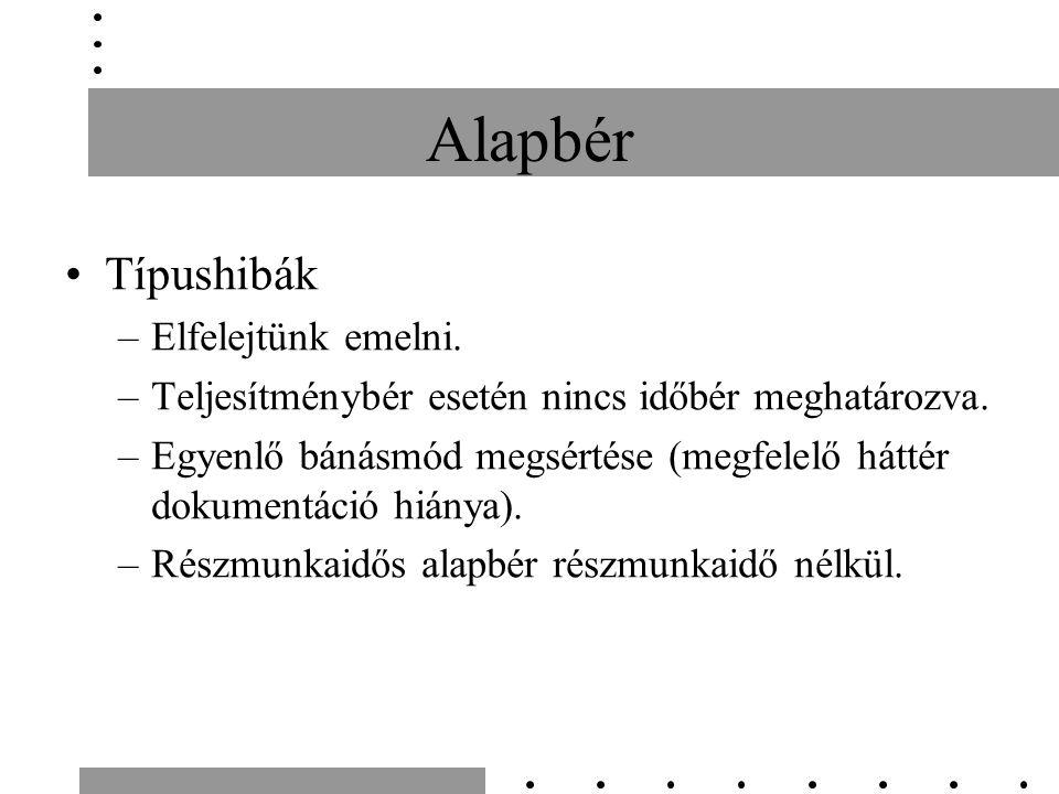 Alapbér Típushibák –Elfelejtünk emelni. –Teljesítménybér esetén nincs időbér meghatározva.