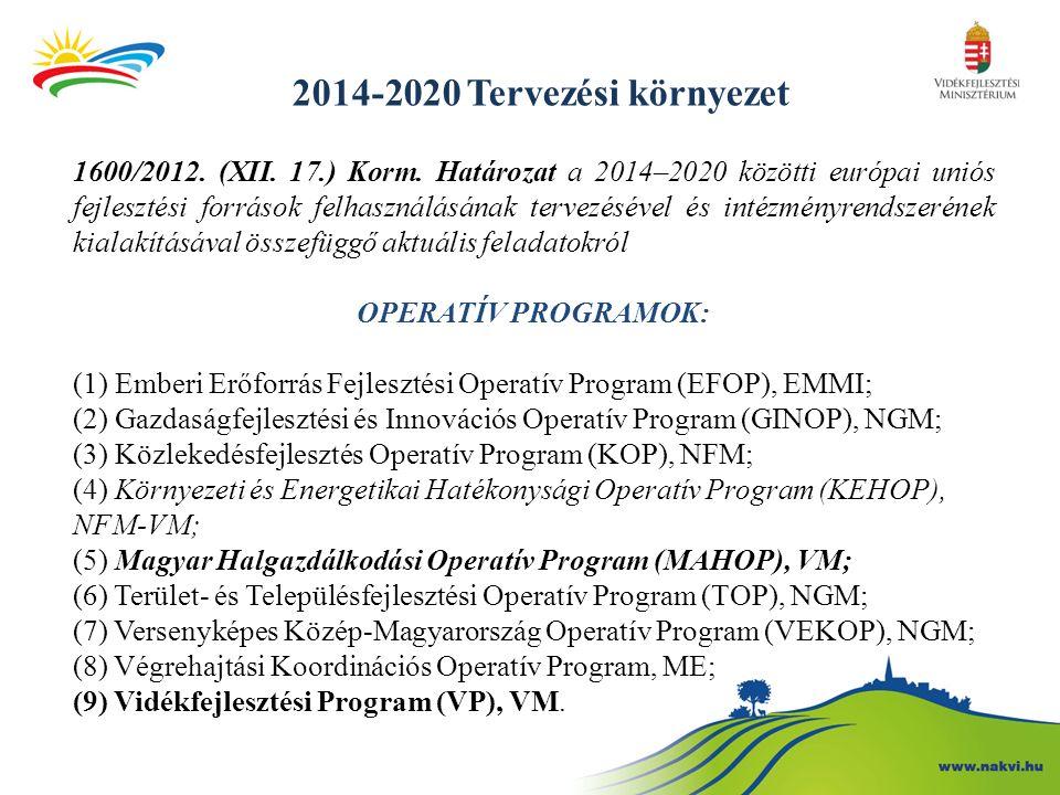 2014-2020 Tervezési környezet 1600/2012. (XII. 17.) Korm.