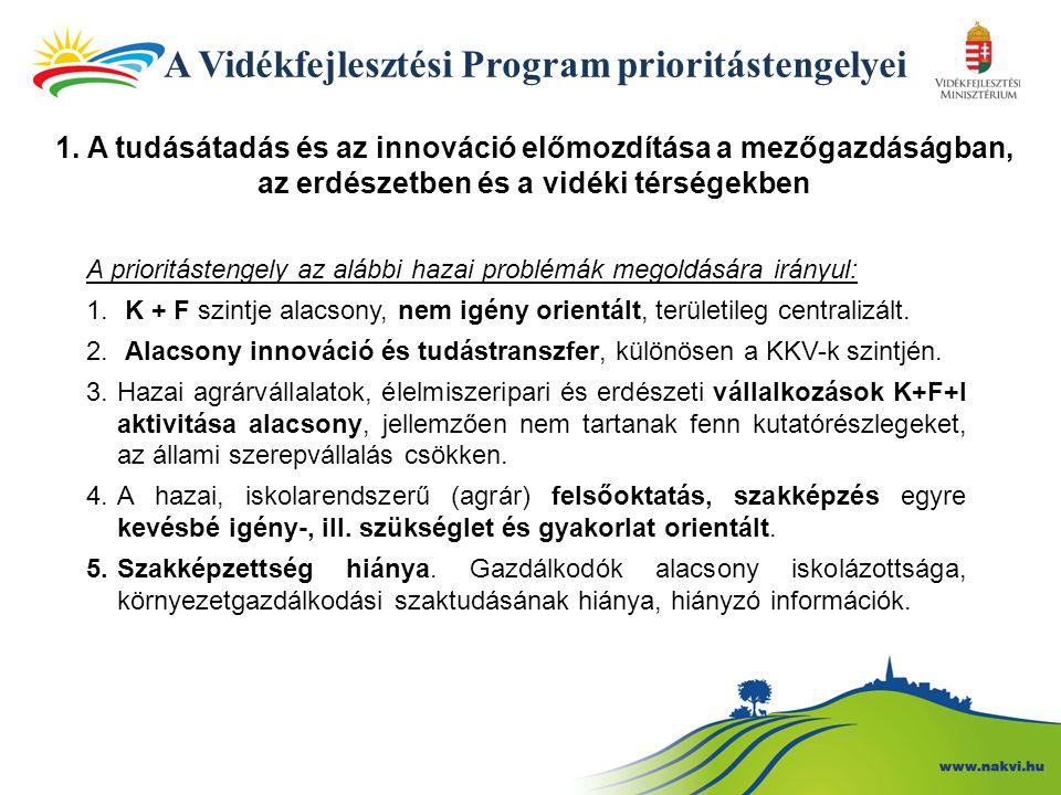 A Vidékfejlesztési Program prioritástengelyei 1.