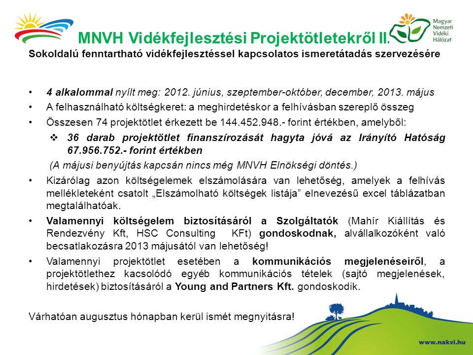 MNVH Vidékfejlesztési Projektötletekről II.
