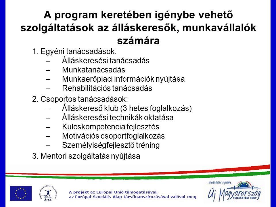A program keretében igénybe vehető szolgáltatások az álláskeresők, munkavállalók számára 1.