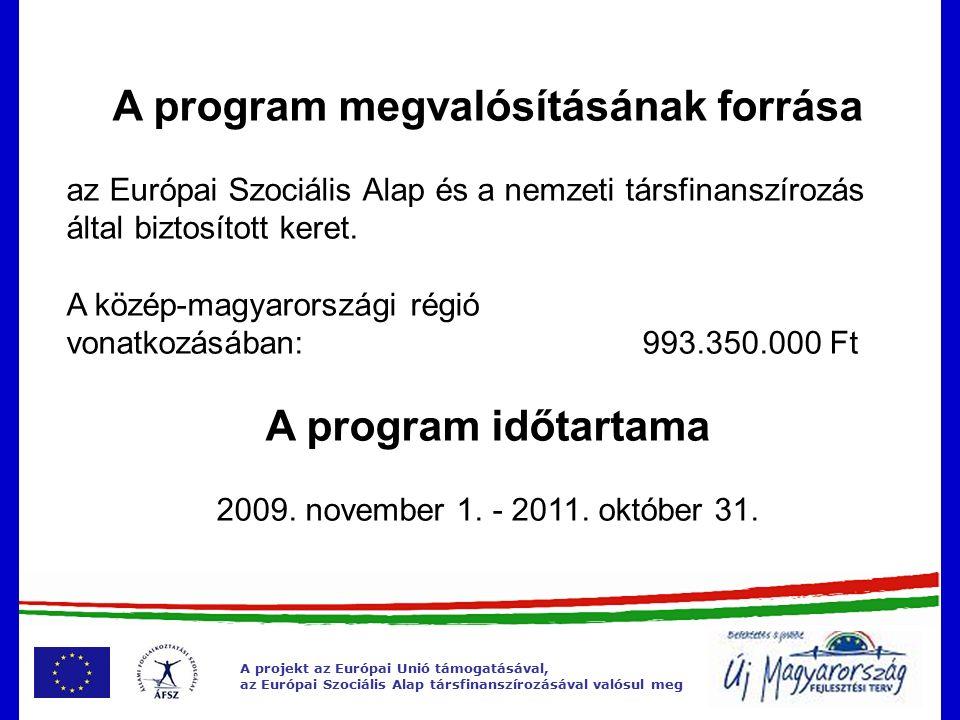 A program megvalósításának forrása az Európai Szociális Alap és a nemzeti társfinanszírozás által biztosított keret.