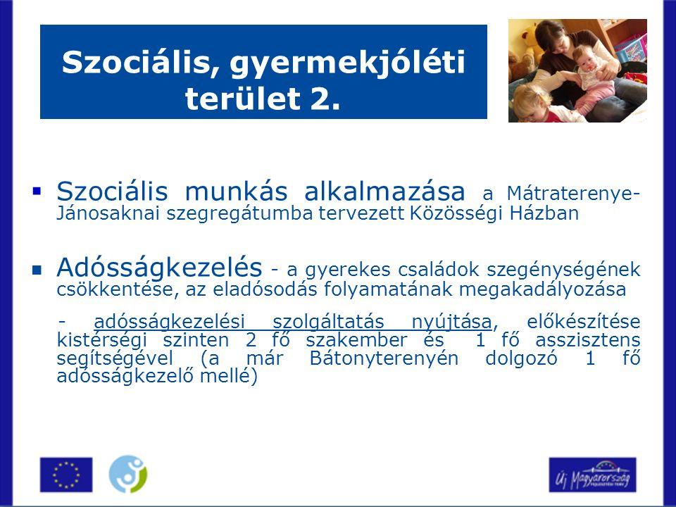  Szociális munkás alkalmazása a Mátraterenye- Jánosaknai szegregátumba tervezett Közösségi Házban Adósságkezelés - a gyerekes családok szegénységének csökkentése, az eladósodás folyamatának megakadályozása - adósságkezelési szolgáltatás nyújtása, előkészítése kistérségi szinten 2 fő szakember és 1 fő asszisztens segítségével (a már Bátonyterenyén dolgozó 1 fő adósságkezelő mellé) Szociális, gyermekjóléti terület 2.