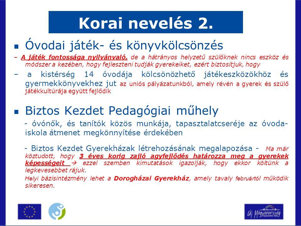 Óvodai játék- és könyvkölcsönzés – A játék fontossága nyilvánvaló, de a hátrányos helyzetű szülőknek nincs eszköz és módszer a kezében, hogy fejleszteni tudják gyerekeiket, ezért biztosítjuk, hogy – a kistérség 14 óvodája kölcsönözhető játékeszközökhöz és gyermekkönyvekhez jut az uniós pályázatunkból, amely révén a gyerek és szülő játékkultúrája együtt fejlődik Biztos Kezdet Pedagógiai műhely - óvónők, és tanítók közös munkája, tapasztalatcseréje az óvoda- iskola átmenet megkönnyítése érdekében - Biztos Kezdet Gyerekházak létrehozásának megalapozása - Ma már köztudott, hogy 3 éves korig zajló agyfejlődés határozza meg a gyerekek képességeit  ezzel szemben kimutatások igazolják, hogy ekkor költünk a legkevesebbet rájuk.