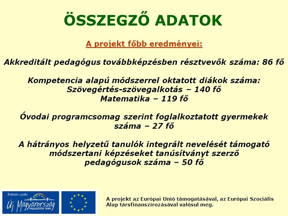 A projekt az Európai Unió támogatásával, az Európai Szociális Alap társfinanszírozásával valósul meg. ÖSSZEGZŐ ADATOK A projekt főbb eredményei: Akkre