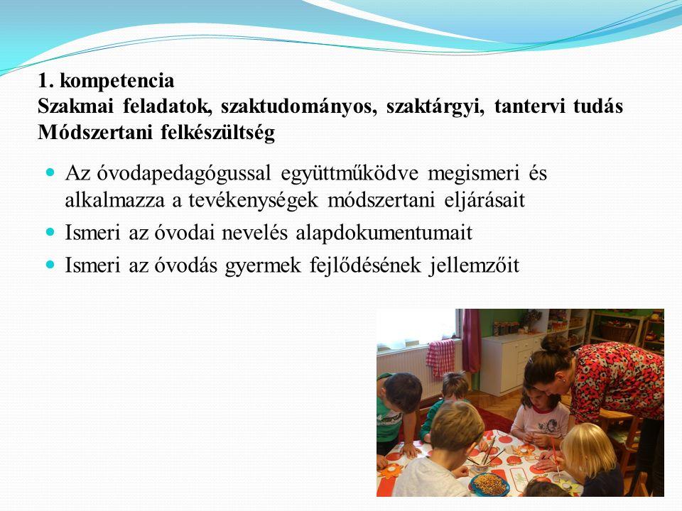1. kompetencia Szakmai feladatok, szaktudományos, szaktárgyi, tantervi tudás Módszertani felkészültség Az óvodapedagógussal együttműködve megismeri és