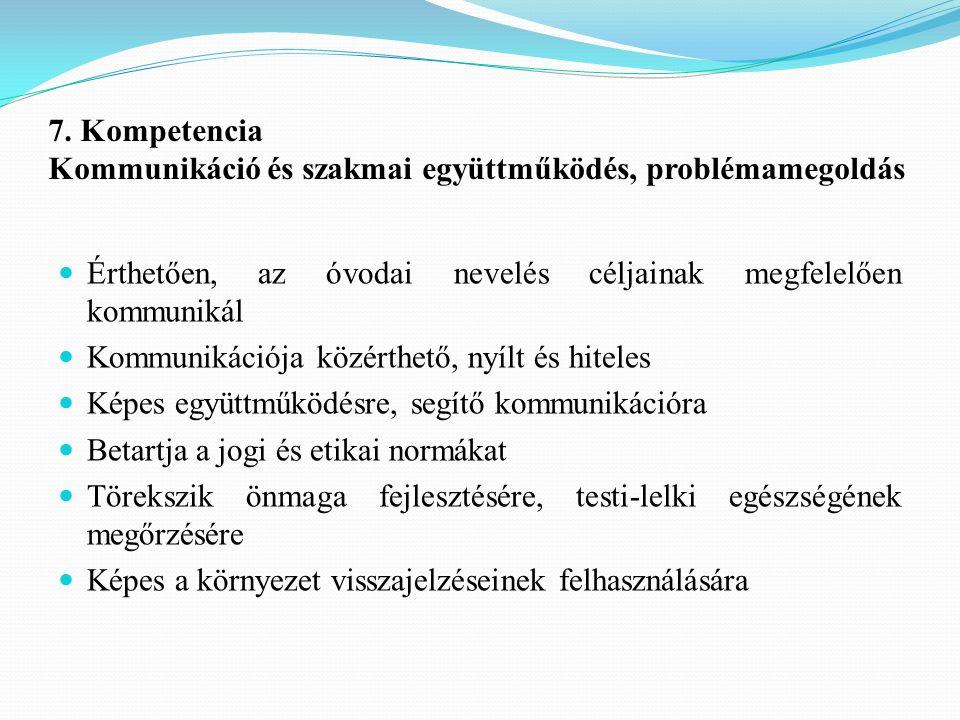 7. Kompetencia Kommunikáció és szakmai együttműködés, problémamegoldás Érthetően, az óvodai nevelés céljainak megfelelően kommunikál Kommunikációja kö