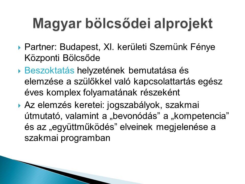  Partner: Budapest, XI.