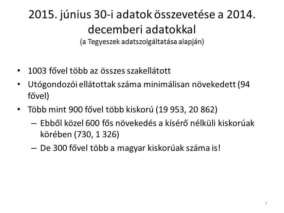 2015. június 30-i adatok összevetése a 2014.