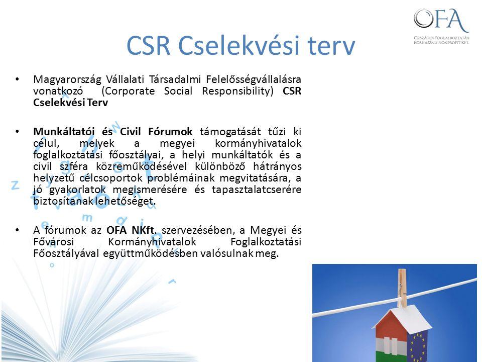 CSR Cselekvési terv Magyarország Vállalati Társadalmi Felelősségvállalásra vonatkozó (Corporate Social Responsibility) CSR Cselekvési Terv Munkáltatói és Civil Fórumok támogatását tűzi ki célul, melyek a megyei kormányhivatalok foglalkoztatási főosztályai, a helyi munkáltatók és a civil szféra közreműködésével különböző hátrányos helyzetű célcsoportok problémáinak megvitatására, a jó gyakorlatok megismerésére és tapasztalatcserére biztosítanak lehetőséget.