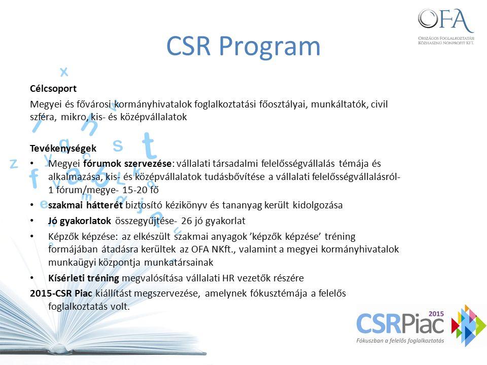 CSR Program Célcsoport Megyei és fővárosi kormányhivatalok foglalkoztatási főosztályai, munkáltatók, civil szféra, mikro, kis- és középvállalatok Tevékenységek Megyei fórumok szervezése: vállalati társadalmi felelősségvállalás témája és alkalmazása, kis- és középvállalatok tudásbővítése a vállalati felelősségvállalásról- 1 fórum/megye- 15-20 fő szakmai hátterét biztosító kézikönyv és tananyag került kidolgozása Jó gyakorlatok összegyűjtése- 26 jó gyakorlat Képzők képzése: az elkészült szakmai anyagok 'képzők képzése' tréning formájában átadásra kerültek az OFA NKft., valamint a megyei kormányhivatalok munkaügyi központja munkatársainak Kísérleti tréning megvalósítása vállalati HR vezetők részére 2015-CSR Piac kiállítást megszervezése, amelynek fókusztémája a felelős foglalkoztatás volt.
