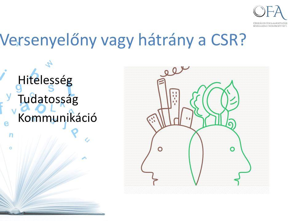Versenyelőny vagy hátrány a CSR Hitelesség Tudatosság Kommunikáció