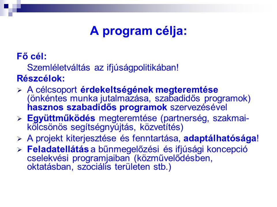 A program célja: Fő cél: Szemléletváltás az ifjúságpolitikában.