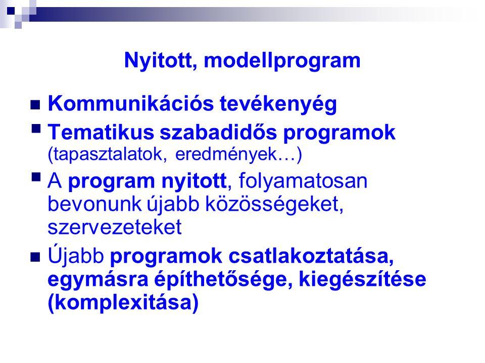 Nyitott, modellprogram Kommunikációs tevékenyég  Tematikus szabadidős programok (tapasztalatok, eredmények…)  A program nyitott, folyamatosan bevonunk újabb közösségeket, szervezeteket Újabb programok csatlakoztatása, egymásra építhetősége, kiegészítése (komplexitása)