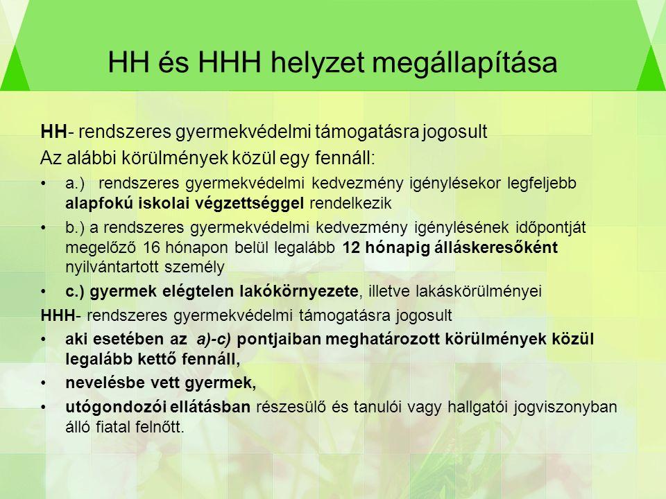 HH és HHH helyzet megállapítása HH- rendszeres gyermekvédelmi támogatásra jogosult Az alábbi körülmények közül egy fennáll: a.) rendszeres gyermekvédelmi kedvezmény igénylésekor legfeljebb alapfokú iskolai végzettséggel rendelkezik b.) a rendszeres gyermekvédelmi kedvezmény igénylésének időpontját megelőző 16 hónapon belül legalább 12 hónapig álláskeresőként nyilvántartott személy c.) gyermek elégtelen lakókörnyezete, illetve lakáskörülményei HHH- rendszeres gyermekvédelmi támogatásra jogosult aki esetében az a)-c) pontjaiban meghatározott körülmények közül legalább kettő fennáll, nevelésbe vett gyermek, utógondozói ellátásban részesülő és tanulói vagy hallgatói jogviszonyban álló fiatal felnőtt.