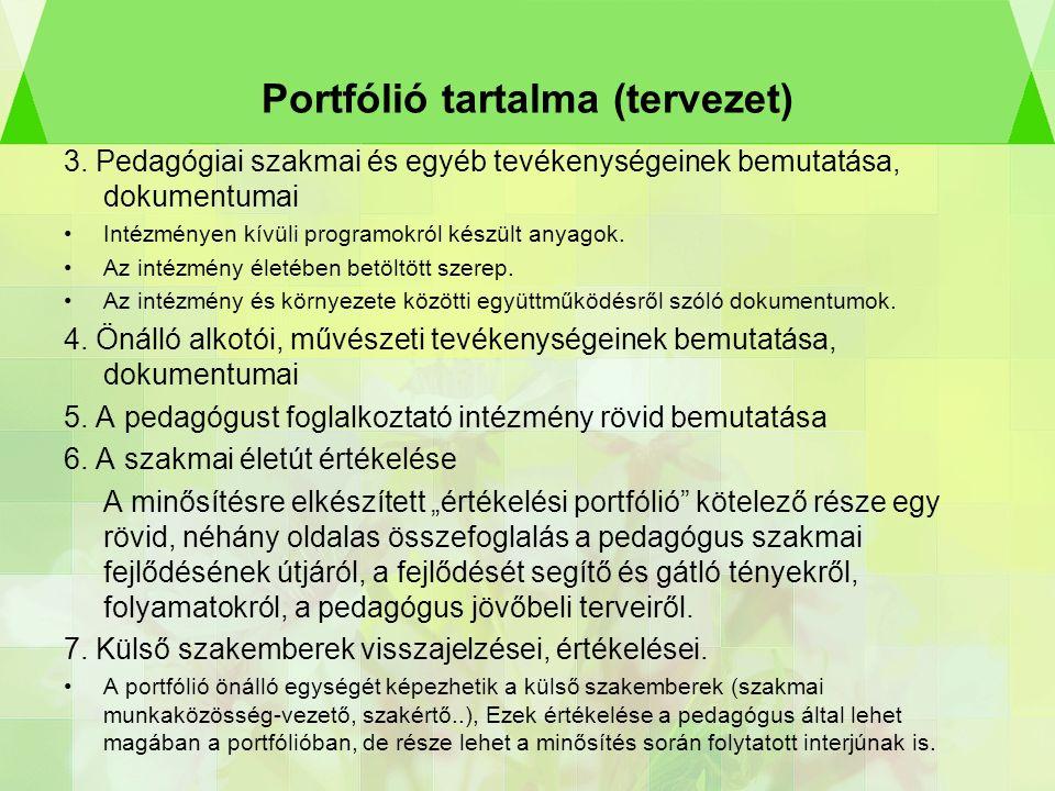 Portfólió tartalma (tervezet) 3.