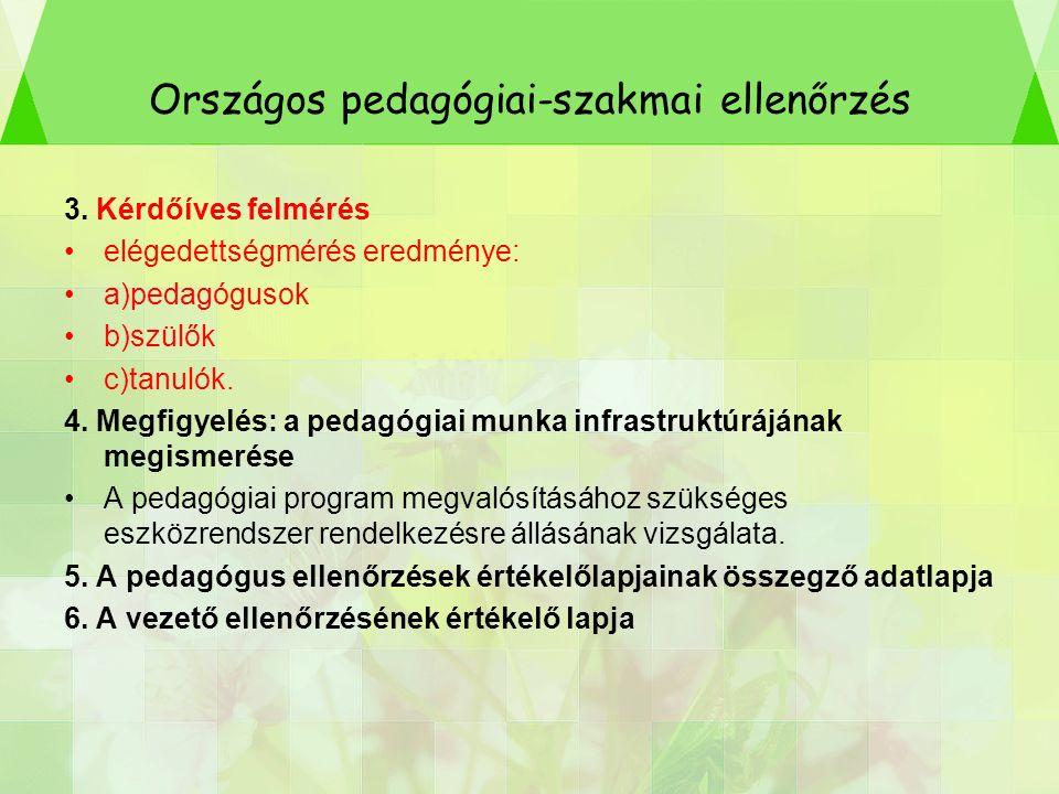 Országos pedagógiai-szakmai ellenőrzés 3.