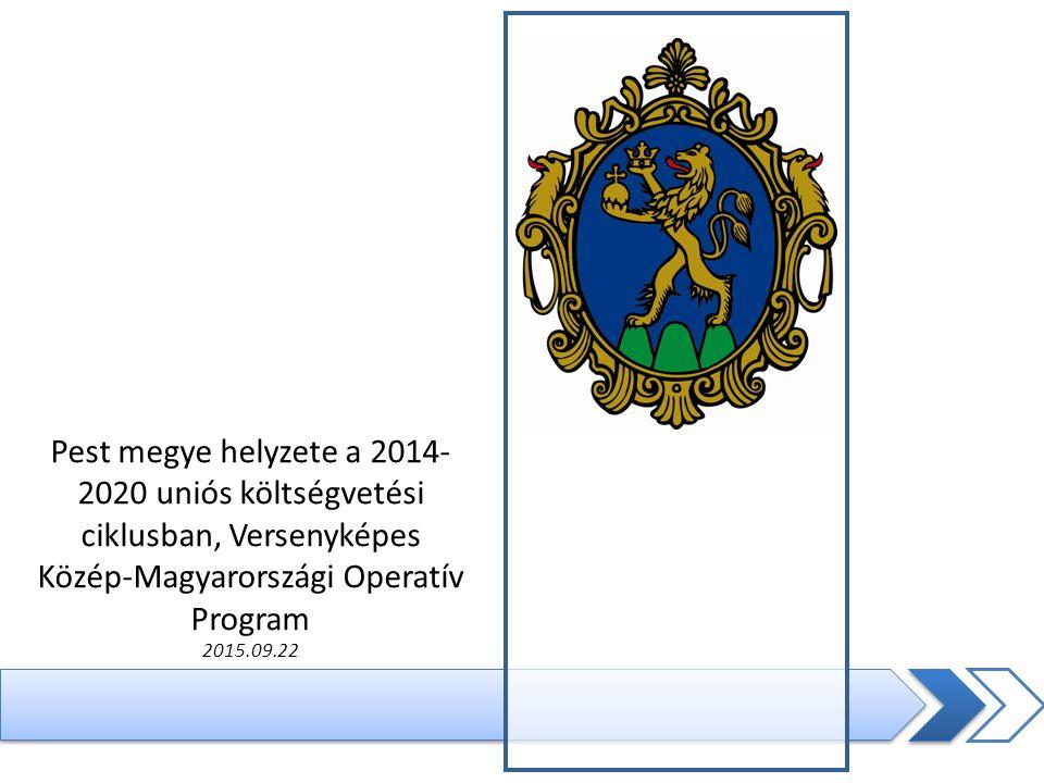 Pest megye helyzete a 2014- 2020 uniós költségvetési ciklusban, Versenyképes Közép-Magyarországi Operatív Program 2015.09.22