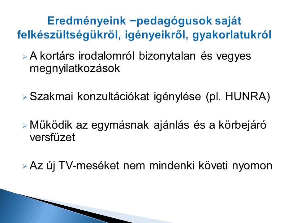 A kortárs irodalomról bizonytalan és vegyes megnyilatkozások  Szakmai konzultációkat igénylése (pl.