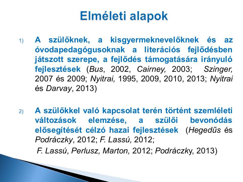 1) A szülőknek, a kisgyermeknevelőknek és az óvodapedagógusoknak a literációs fejlődésben játszott szerepe, a fejlődés támogatására irányuló fejlesztések (Bus, 2002, Cairney, 2003; Szinger, 2007 és 2009; Nyitrai, 1995, 2009, 2010, 2013; Nyitrai és Darvay, 2013) 2) A szülőkkel való kapcsolat terén történt szemléleti változások elemzése, a szülői bevonódás elősegítését célzó hazai fejlesztések (Hegedűs és Podráczky, 2012; F.