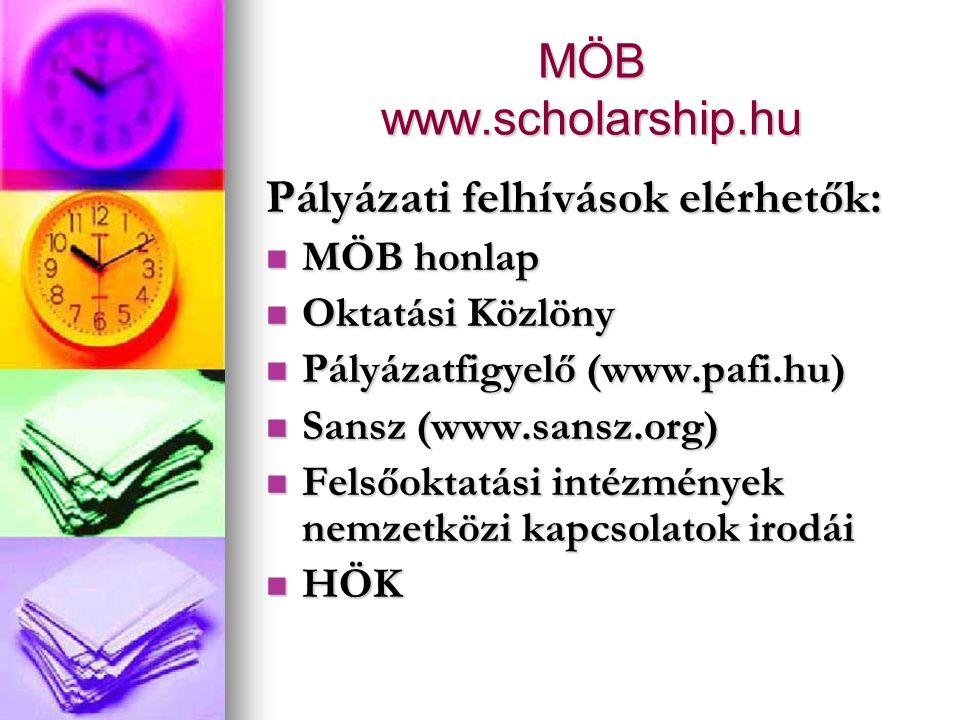 MÖB www.scholarship.hu Pályázati felhívások elérhetők: MÖB honlap MÖB honlap Oktatási Közlöny Oktatási Közlöny Pályázatfigyelő (www.pafi.hu) Pályázatfigyelő (www.pafi.hu) Sansz (www.sansz.org) Sansz (www.sansz.org) Felsőoktatási intézmények nemzetközi kapcsolatok irodái Felsőoktatási intézmények nemzetközi kapcsolatok irodái HÖK HÖK