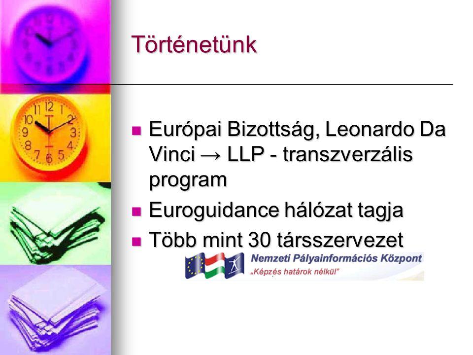 Történetünk Európai Bizottság, Leonardo Da Vinci → LLP - transzverzális program Európai Bizottság, Leonardo Da Vinci → LLP - transzverzális program Euroguidance hálózat tagja Euroguidance hálózat tagja Több mint 30 társszervezet Több mint 30 társszervezet