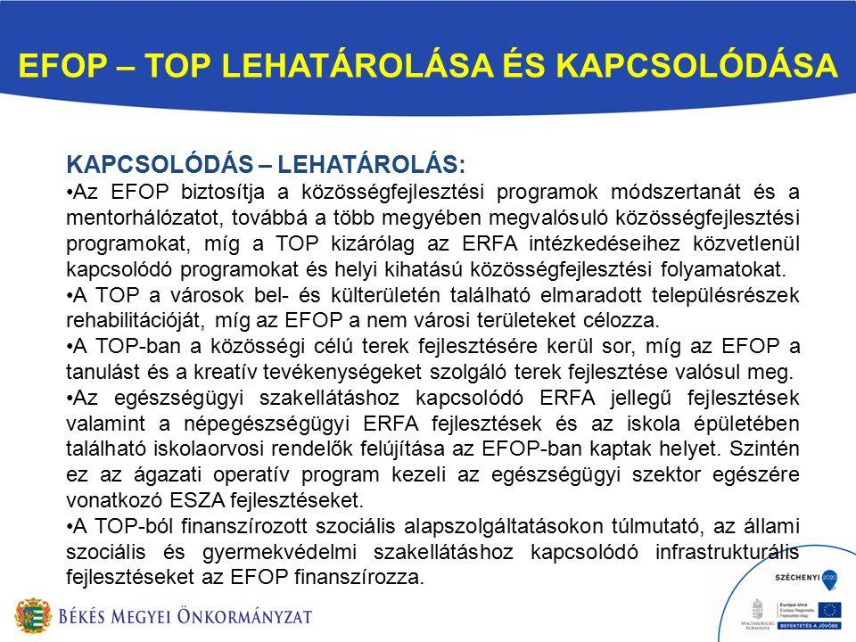 EFOP – TOP LEHATÁROLÁSA ÉS KAPCSOLÓDÁSA KAPCSOLÓDÁS – LEHATÁROLÁS: Az EFOP biztosítja a közösségfejlesztési programok módszertanát és a mentorhálózatot, továbbá a több megyében megvalósuló közösségfejlesztési programokat, míg a TOP kizárólag az ERFA intézkedéseihez közvetlenül kapcsolódó programokat és helyi kihatású közösségfejlesztési folyamatokat.