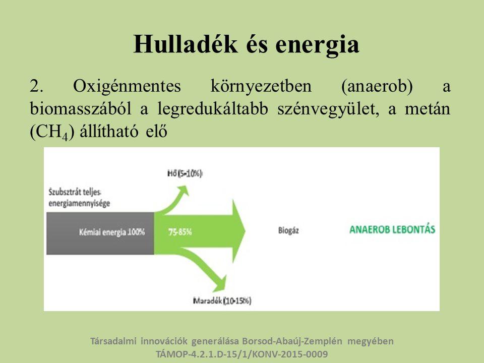 Hulladék és energia Energiaigényes világunkban minden energiatartalmú (erjeszthető) szervesanyagot hasznosítanunk kell.