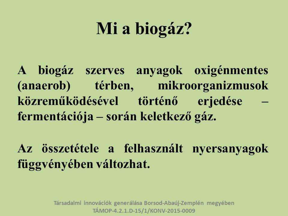 Mi a biogáz.