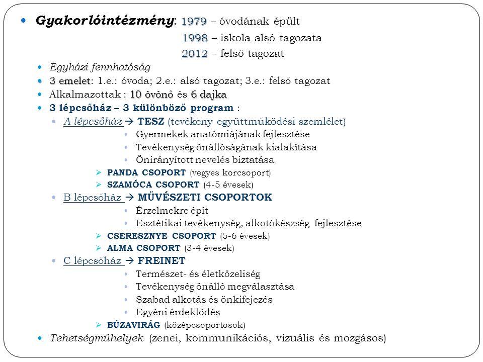 1979 Gyakorlóintézmény : 1979 – óvodának épült 1998 1998 – iskola alsó tagozata 2012 2012 – felső tagozat Egyházi fennhatóság 3 emelet 3 emelet: 1.e.: óvoda; 2.e.: alsó tagozat; 3.e.: felső tagozat 10 óvónő 6 dajka Alkalmazottak : 10 óvónő és 6 dajka 3 lépcsőház – 3 különböző program : A lépcsőház  TESZ (tevékeny együttműködési szemlélet) Gyermekek anatómiájának fejlesztése Tevékenység önállóságának kialakítása Önirányított nevelés biztatása  PANDA CSOPORT (vegyes korcsoport)  SZAMÓCA CSOPORT (4-5 évesek) B lépcsőház  MŰVÉSZETI CSOPORTOK Érzelmekre épít Esztétikai tevékenység, alkotókészség fejlesztése  CSERESZNYE CSOPORT (5-6 évesek)  ALMA CSOPORT (3-4 évesek) C lépcsőház  FREINET Természet- és életközeliség Tevékenység önálló megválasztása Szabad alkotás és önkifejezés Egyéni érdeklődés  BÚZAVIRÁG (középcsoportosok) Tehetségműhelyek (zenei, kommunikációs, vizuális és mozgásos)