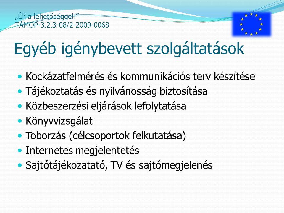 """""""Élj a lehetőséggel! TÁMOP-3.2.3-08/2-2009-0068 Egyéb igénybevett szolgáltatások Kockázatfelmérés és kommunikációs terv készítése Tájékoztatás és nyilvánosság biztosítása Közbeszerzési eljárások lefolytatása Könyvvizsgálat Toborzás (célcsoportok felkutatása) Internetes megjelentetés Sajtótájékozatató, TV és sajtómegjelenés"""