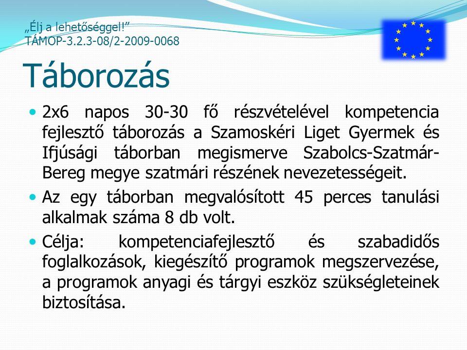 """""""Élj a lehetőséggel! TÁMOP-3.2.3-08/2-2009-0068 Táborozás 2x6 napos 30-30 fő részvételével kompetencia fejlesztő táborozás a Szamoskéri Liget Gyermek és Ifjúsági táborban megismerve Szabolcs-Szatmár- Bereg megye szatmári részének nevezetességeit."""