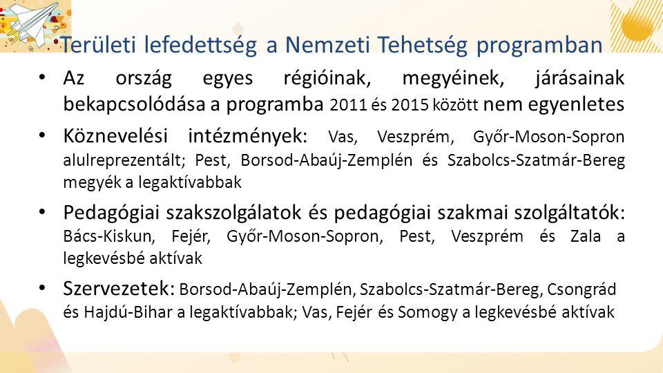 Területi lefedettség a Nemzeti Tehetség programban Az ország egyes régióinak, megyéinek, járásainak bekapcsolódása a programba 2011 és 2015 között nem egyenletes Köznevelési intézmények: Vas, Veszprém, Győr-Moson-Sopron alulreprezentált; Pest, Borsod-Abaúj-Zemplén és Szabolcs-Szatmár-Bereg megyék a legaktívabbak Pedagógiai szakszolgálatok és pedagógiai szakmai szolgáltatók: Bács-Kiskun, Fejér, Győr-Moson-Sopron, Pest, Veszprém és Zala a legkevésbé aktívak Szervezetek: Borsod-Abaúj-Zemplén, Szabolcs-Szatmár-Bereg, Csongrád és Hajdú-Bihar a legaktívabbak; Vas, Fejér és Somogy a legkevésbé aktívak